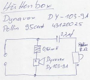 Scan-131011-0002_Huettenbox